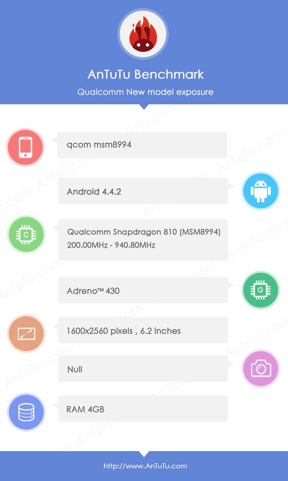 AnTuTu-σναπδραγον-810-570