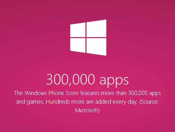 Microsoft-Windows-Phone-Store-300000-apps-01-570