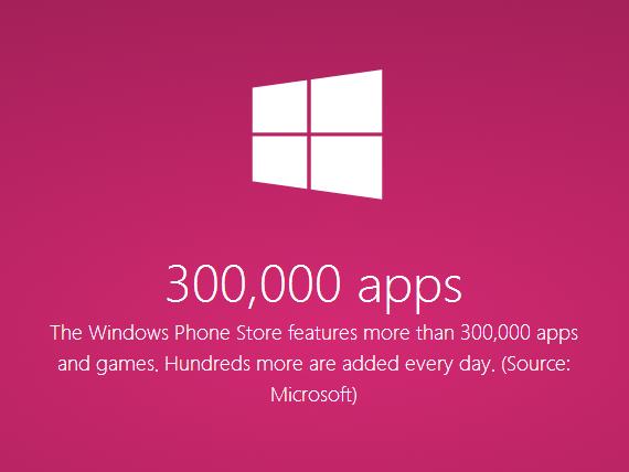 Microsoft-Windows-Phone-Store-300000-apps-01-570