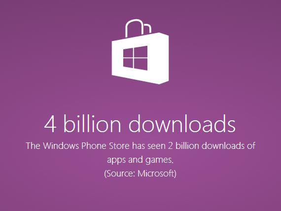 Microsoft-Windows-Phone-Store-300000-apps-02-570