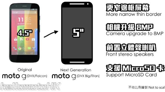 motorola-moto-g2-teaser-570