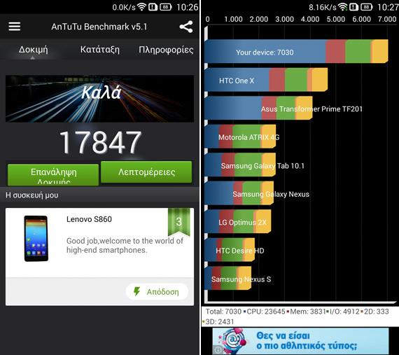 Lenovo-S860 TechblogTV benchmarks