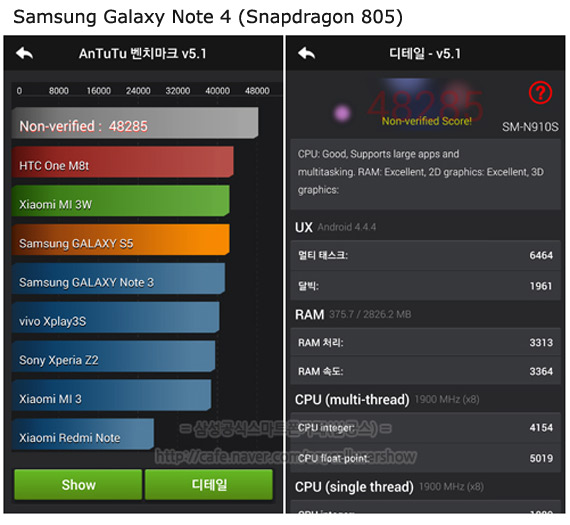 Samsung-Galaxy-Note-4-Benchmarks-AnTuTu