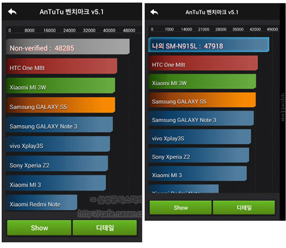 Samsung Galaxy Note 4 and Edge Benchmarks AnTuTu