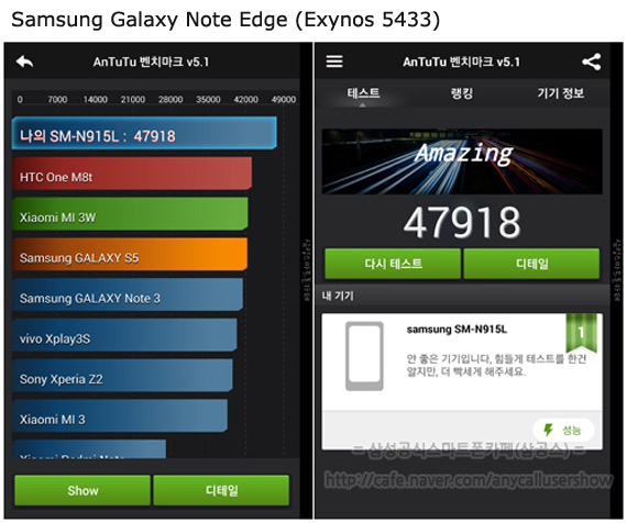 Samsung-Galaxy-Note-Edge-Benchmarks-AnTuTu