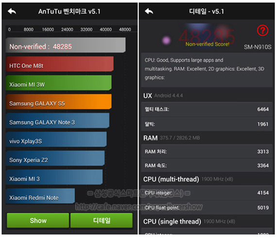 Samsung-Galaxy-Note-Edge-Benchmarks-AnTuTu