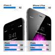 iPhone-6-DCoMark-110