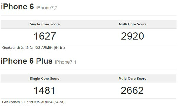 iphone-6-benchmark-570