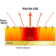 led-nanotechnology-110
