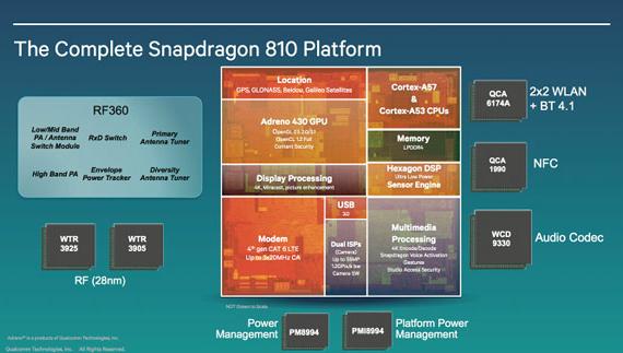 snapdragon-810-570
