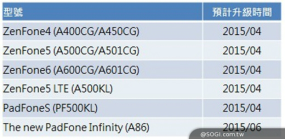 Asus-ZenFone-line-lollipop-570