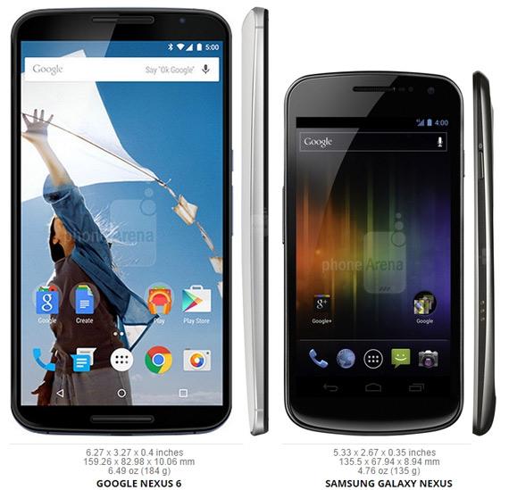Nexus 6 compare Galaxy Nexus