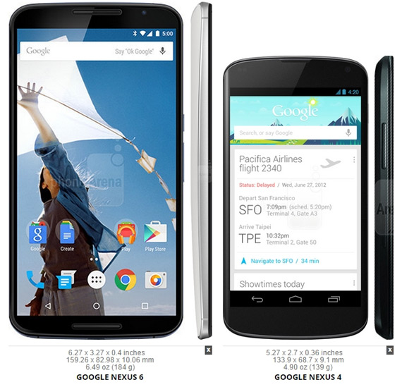 Nexus 6 compare Nexus 4