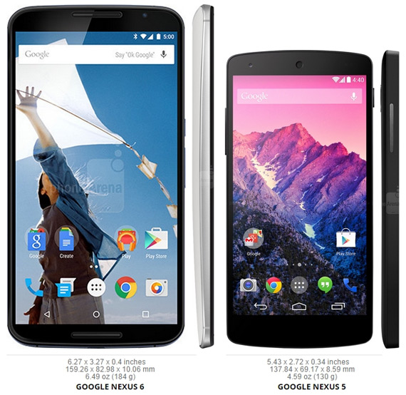 Nexus 6 compare Nexus 5