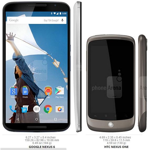 Nexus 6 compare Nexus One