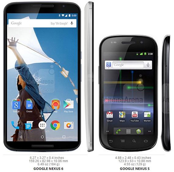 Nexus 6 compare Nexus S