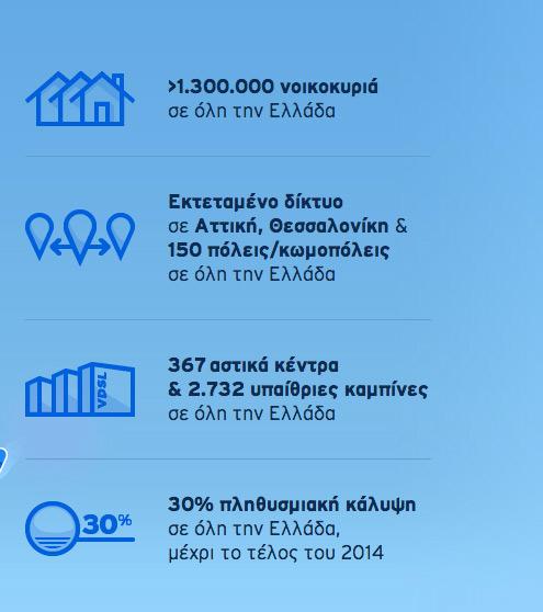 OTE VDSL Greece 2014-2015