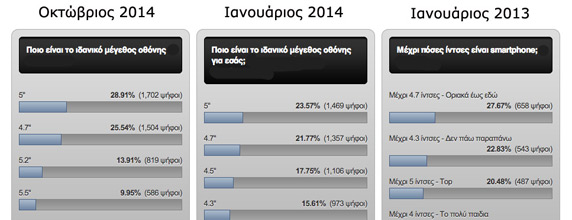 Screen-size-poll-results-techblog-all-572
