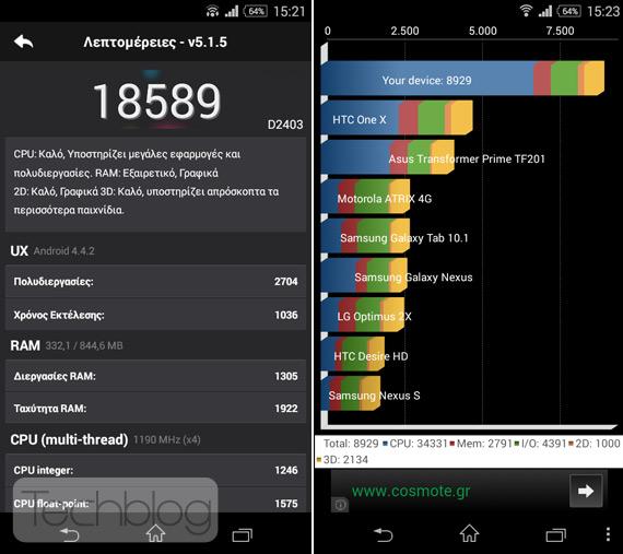 Sony Xperia M2 Aqua benchmarks