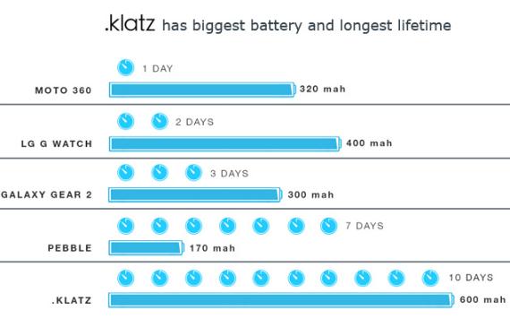 klatz-smartwatch-02-570