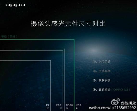 oppo-n3-camera-570
