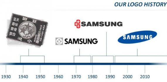Samsung-Logo-History-570