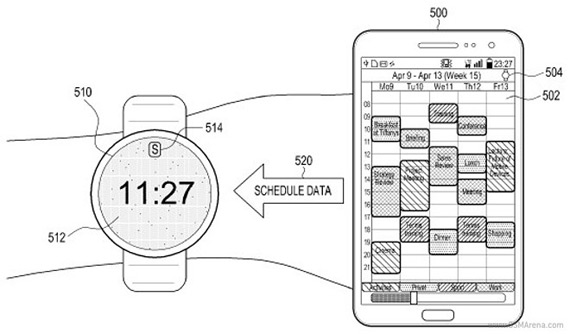 Samsung smartwatch gestures icons