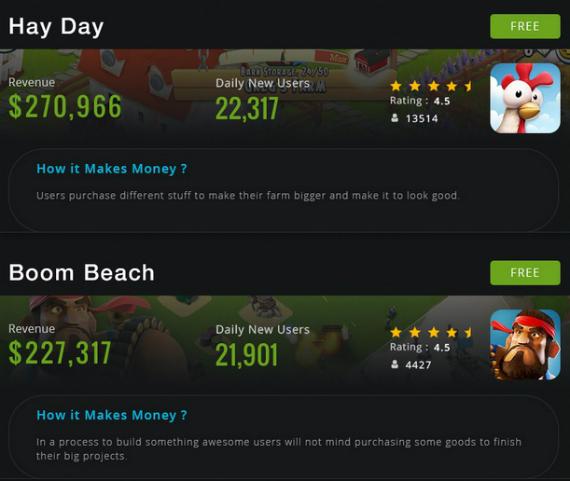 ios-games-revenue-05-570