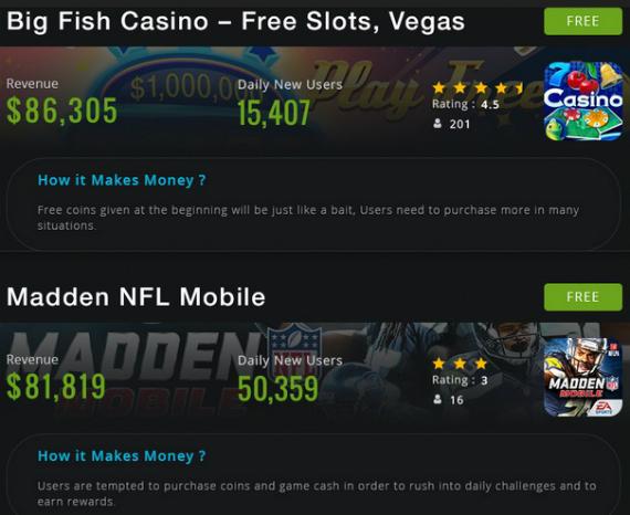 ios-games-revenue-10-570