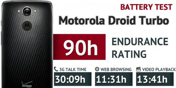 motorola-droid-turbo-battery-04-570