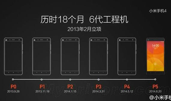 xiaomi-mi5-leak-04-570