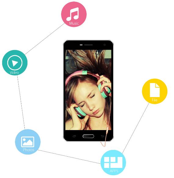 Elephone-P5000-04-570