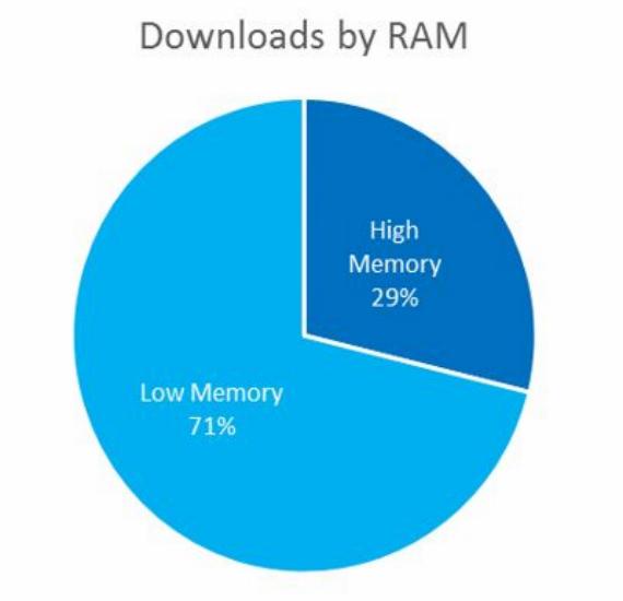 Windows-Phone-apps-01-570