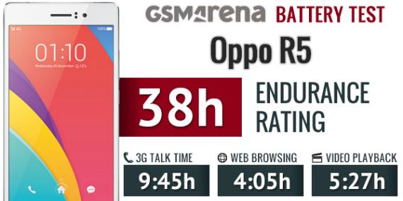 oppo-r5-battery-test-570