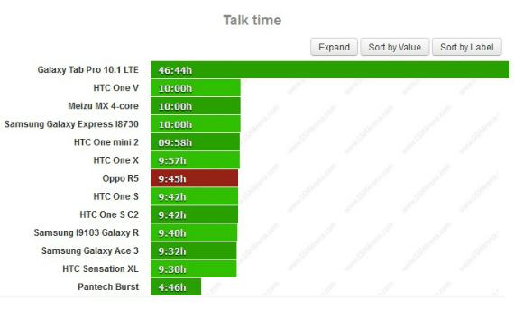 talk-time-570