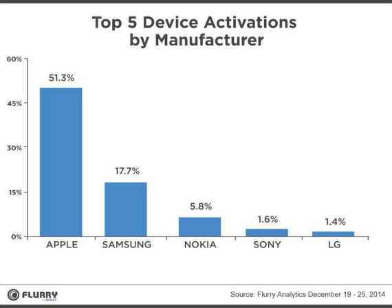 top-manufacturers-01-570
