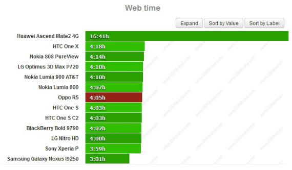 web-time-570