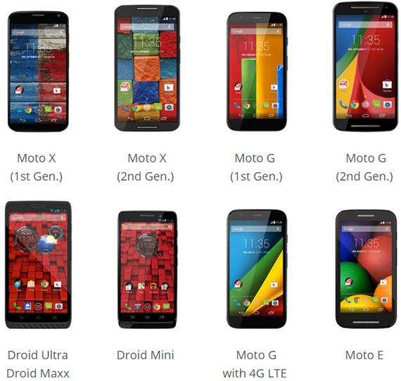 Motorola Android Lollipop updates