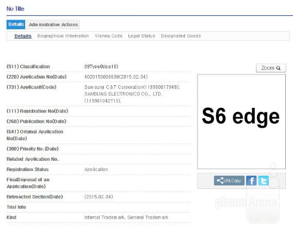 Galaxy S6 S6 Edge trademarked
