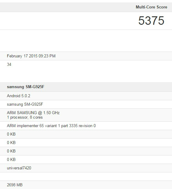 Geekbench Galaxy s6 edge