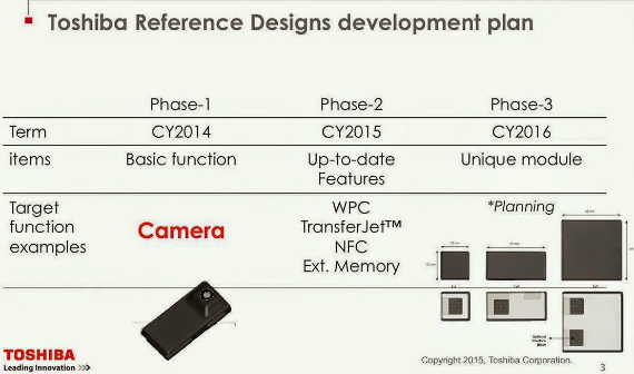Toshiba camera modules-Project Ara