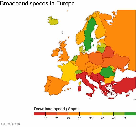 broadband speeds europe