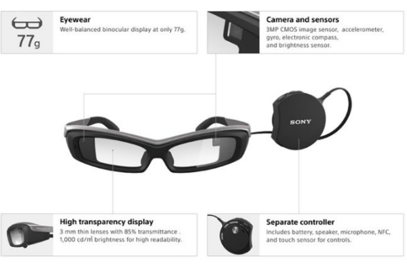 sony SmartEyeglass Developer Edition SED E1