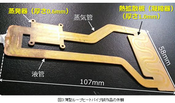 Fujitsu Develops Thin Cooling Device