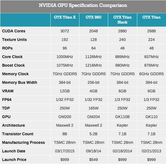 NVIDIA-GTX-Titan-X-3