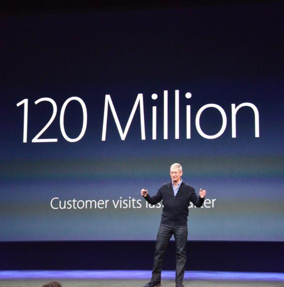 apple-sales-02-570