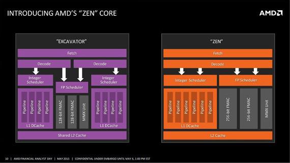 AMD-Zen-Core-1