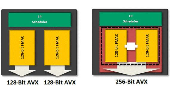 AMD-Zen-Core-2