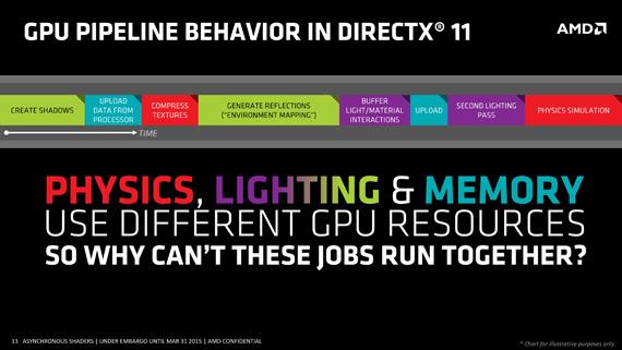 AMD-improves-dx12-performance-1
