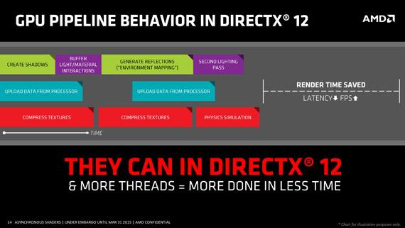 AMD-improves-dx12-performance-2